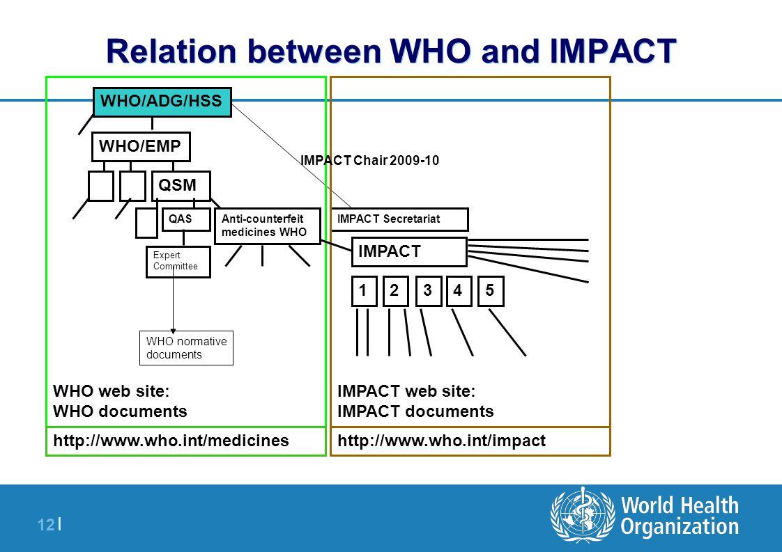 12 | WHO/EMP QSM QAS IMPACT Anti-counterfeit medicines WHO 54321 IMPACT Secretariat WHO/ADG/HSS WHO web site: WHO documents IMPACT web site: IMPACT documents IMPACT Chair 2009-10 http://www.who.int/impacthttp://www.who.int/medicines Expert Committee WHO normative documents Relation between WHO and IMPACT