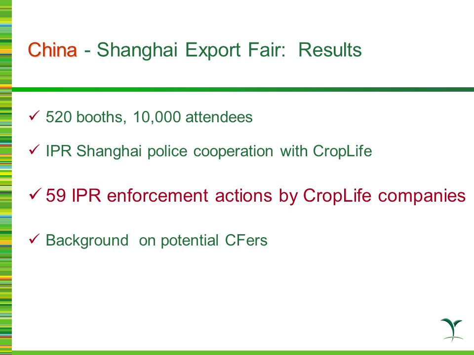 China China - Shanghai Export Fair: Results 520 booths, 10,000 attendees IPR Shanghai police cooperation with CropLife 59 IPR enforcement actions by CropLife companies Background on potential CFers