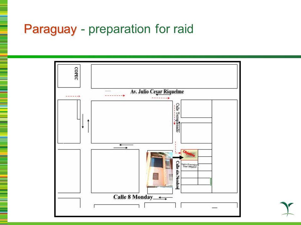 Paraguay Paraguay - preparation for raid