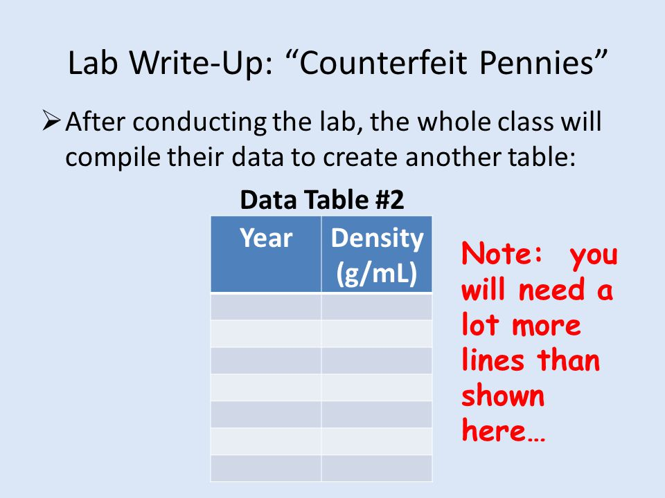 "Lab Write-Up: ""Counterfeit Pennies""  After conducting the lab, the whole class will compile their data to create another table: Data Table #2 YearDen"