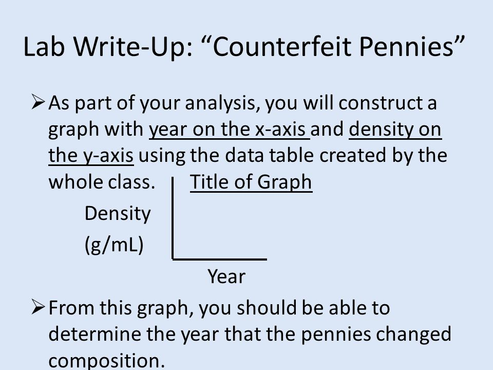 "Lab Write-Up: ""Counterfeit Pennies""  As part of your analysis, you will construct a graph with year on the x-axis and density on the y-axis using the"