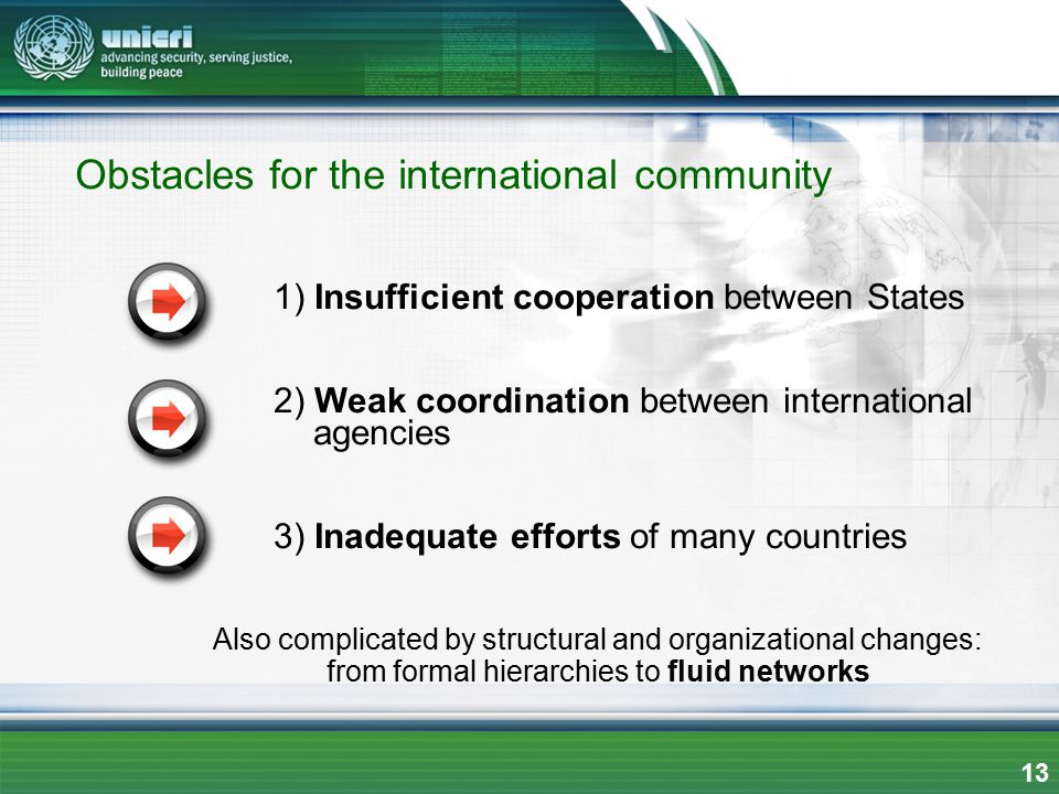 Obstacles for the international community 1) Insufficient cooperation between States 2) Weak coordination between international agencies 3) Inadequate