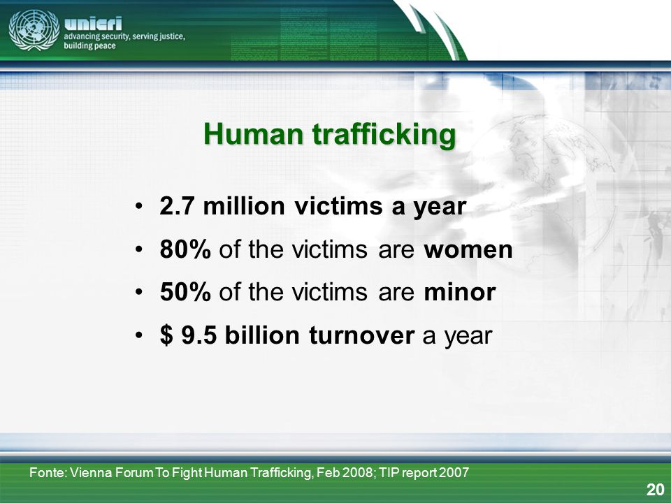Human trafficking 2.7 million victims a year 80% of the victims are women 50% of the victims are minor $ 9.5 billion turnover a year 20 Fonte: Vienna