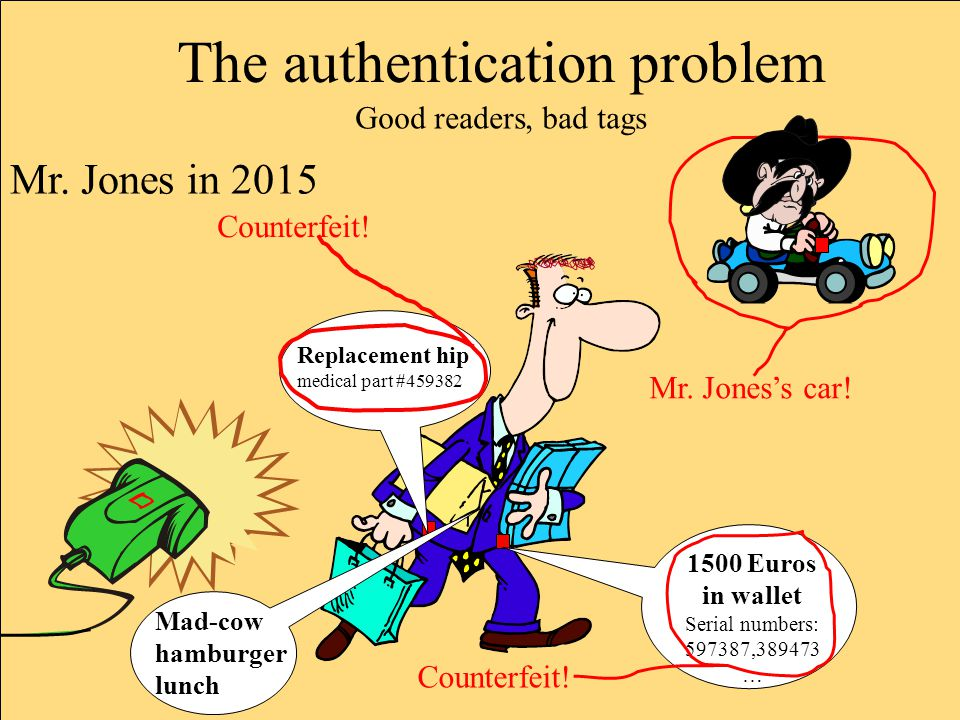 1500 Euros in wallet Serial numbers: 597387,389473 … Replacement hip medical part #459382 The authentication problem Mad-cow hamburger lunch Counterfe