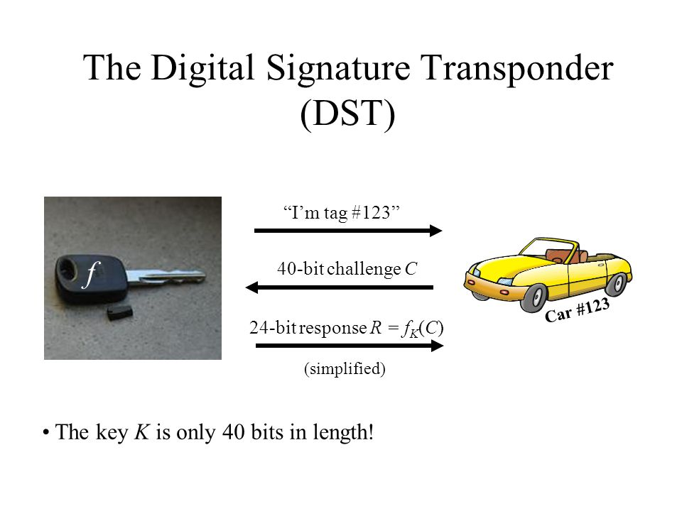 I'm tag #123 Car #123 40-bit challenge C 24-bit response R = f K (C) (simplified) The key K is only 40 bits in length.