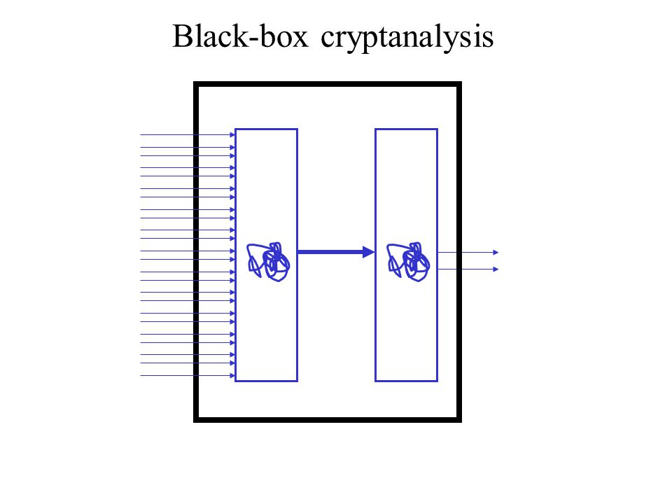 Black-box cryptanalysis