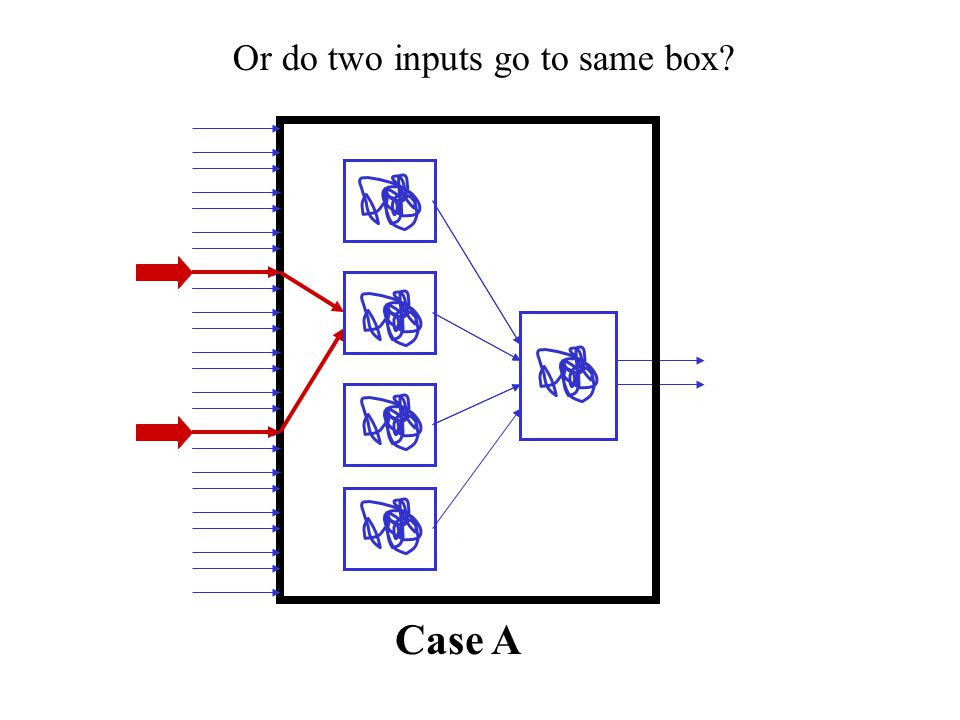 Or do two inputs go to same box? Case A