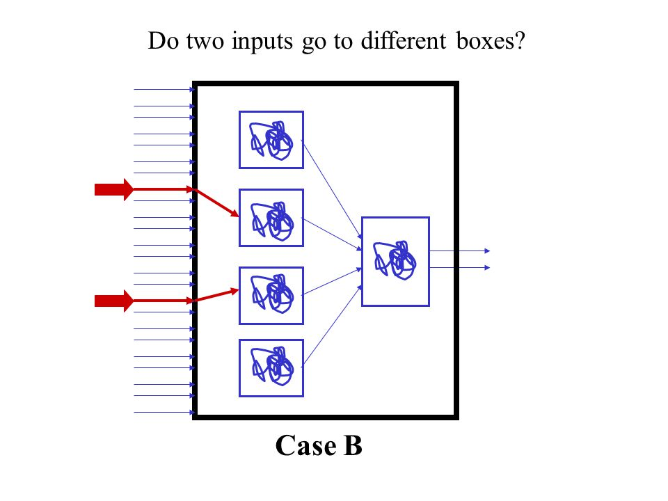 Do two inputs go to different boxes? Case B