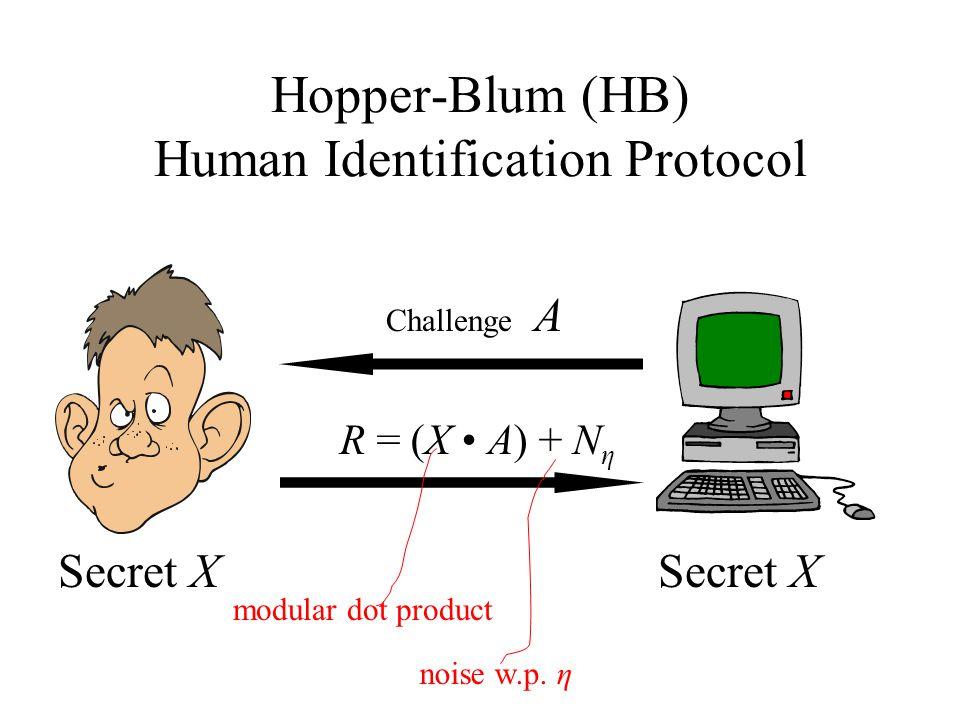 Secret X Challenge A R = (X A) + N η modular dot product noise w.p.
