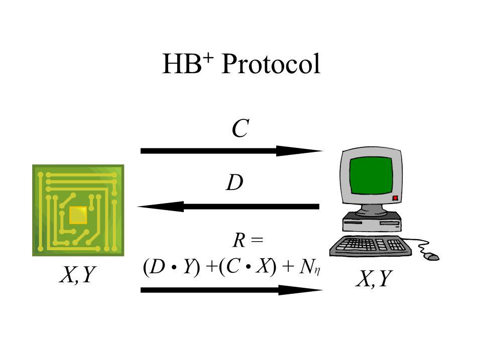 HB + Protocol X,Y D C (D Y) + + N η R = (C X)