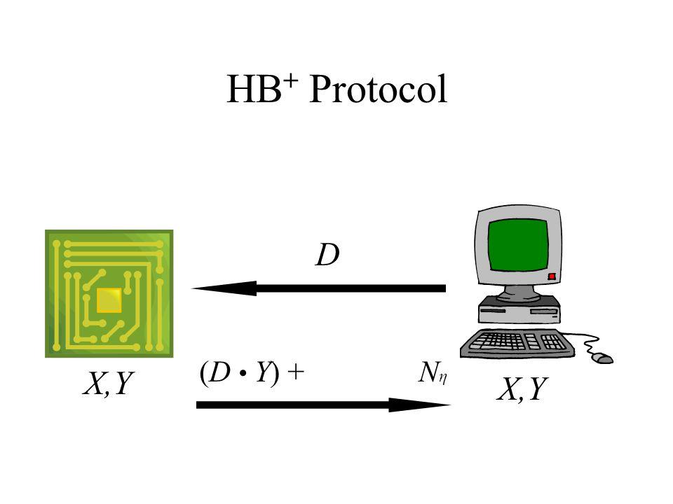 HB + Protocol X,Y D (D Y) + + N η