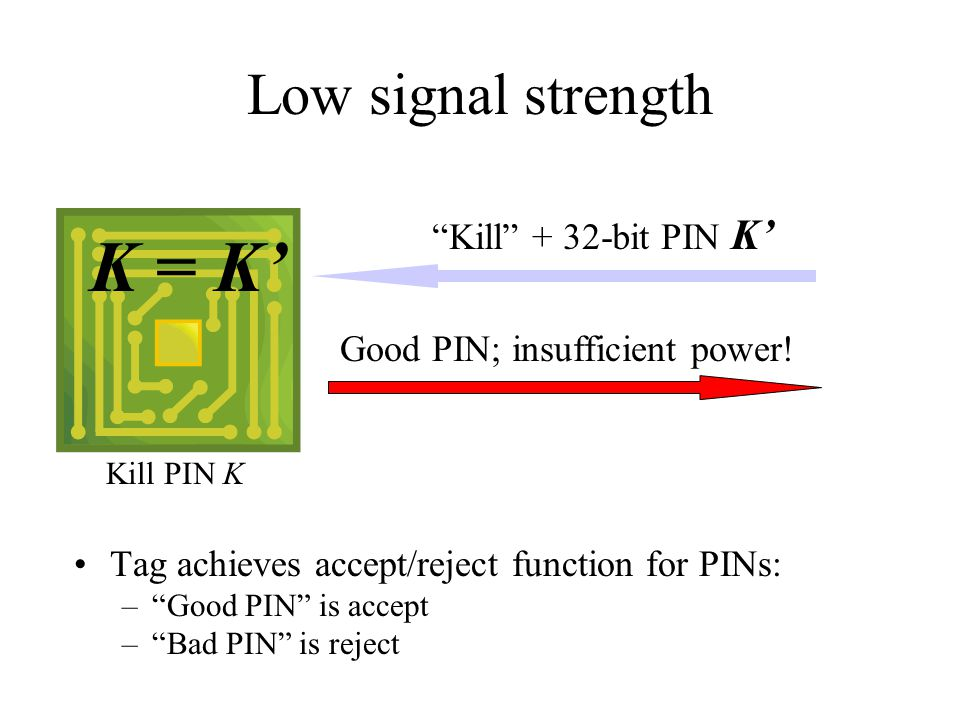 Low signal strength Kill PIN K Tag achieves accept/reject function for PINs: – Good PIN is accept – Bad PIN is reject Good PIN; insufficient power.