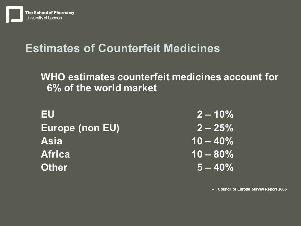 Estimates of Counterfeit Medicines WHO estimates counterfeit medicines account for 6% of the world market EU 2 – 10% Europe (non EU) 2 – 25% Asia10 – 40% Africa10 – 80% Other 5 – 40% –Council of Europe Survey Report 2006