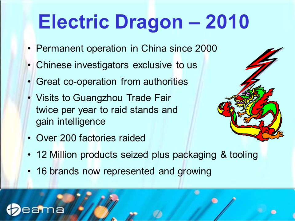 Electric Dragon – 2010 Permanent operation in China since 2000 Chinese investigators exclusive to us Great co-operation from authorities Visits to Gua