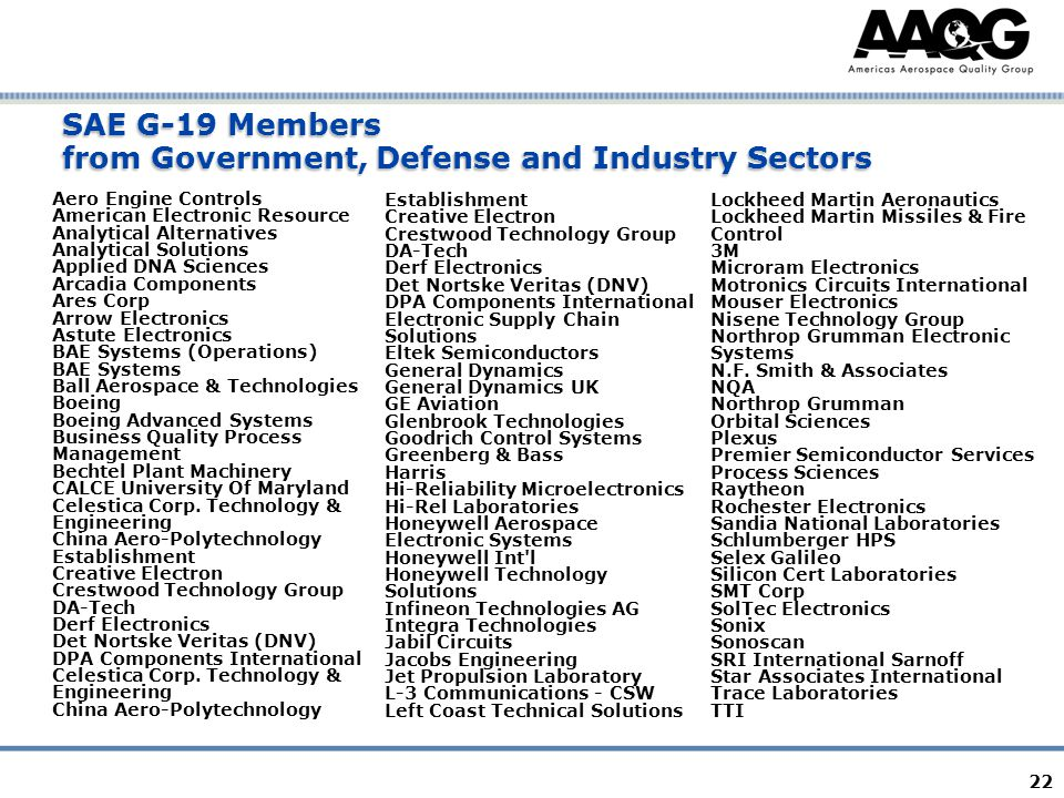 22 SAE G-19 Members from Government, Defense and Industry Sectors Establishment Creative Electron Crestwood Technology Group DA-Tech Derf Electronics Det Nortske Veritas (DNV) DPA Components International Electronic Supply Chain Solutions Eltek Semiconductors General Dynamics General Dynamics UK GE Aviation Glenbrook Technologies Goodrich Control Systems Greenberg & Bass Harris Hi-Reliability Microelectronics Hi-Rel Laboratories Honeywell Aerospace Electronic Systems Honeywell Int l Honeywell Technology Solutions Infineon Technologies AG Integra Technologies Jabil Circuits Jacobs Engineering Jet Propulsion Laboratory L-3 Communications - CSW Left Coast Technical Solutions Lockheed Martin Aeronautics Lockheed Martin Missiles & Fire Control 3M Microram Electronics Motronics Circuits International Mouser Electronics Nisene Technology Group Northrop Grumman Electronic Systems N.F.