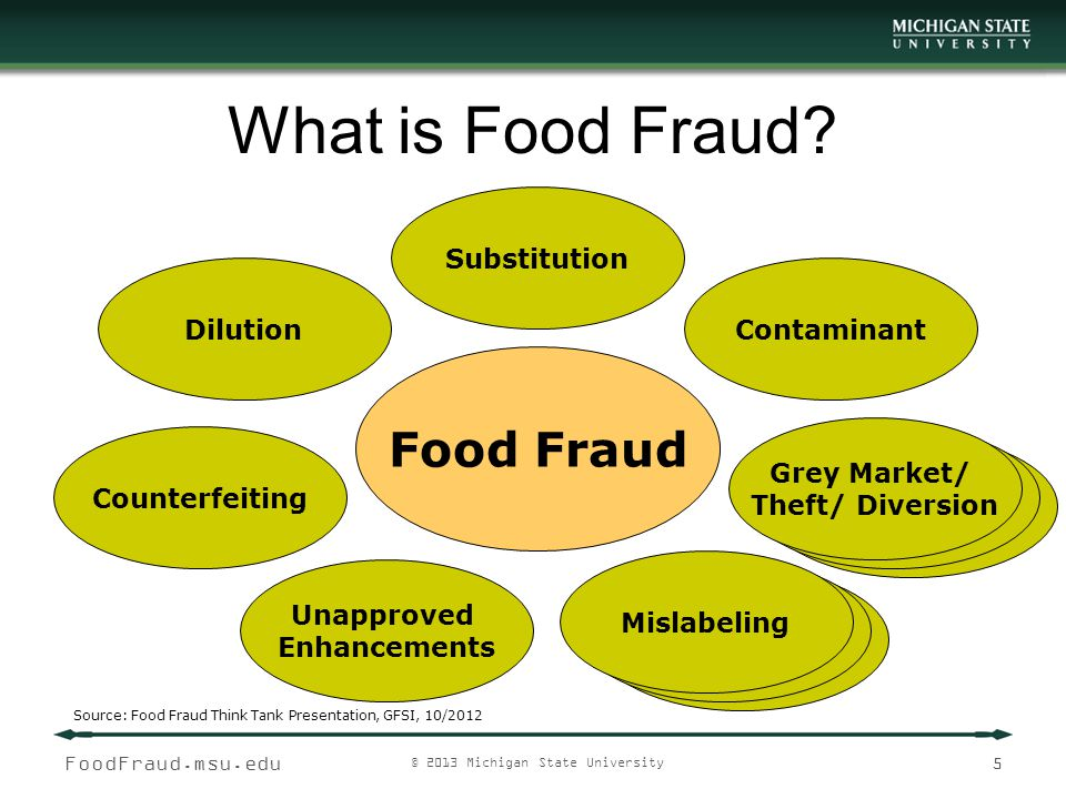 FoodFraud.msu.edu © 2013 Michigan State University 6 The Food Risk Matrix Action IntentionalUnintentional Harm: Public Health, Economic, or Terror Food Defense Food Safety Motivation Gain: Economic Food Fraud (1) Food Quality The Cause leading to the Effect of Adulteration Source: Adapted from: Spink (2006), The Counterfeit Food and Beverage Threat, Association of Food and Drug Officials (AFDO), Annual Meeting 2007; Spink, J.