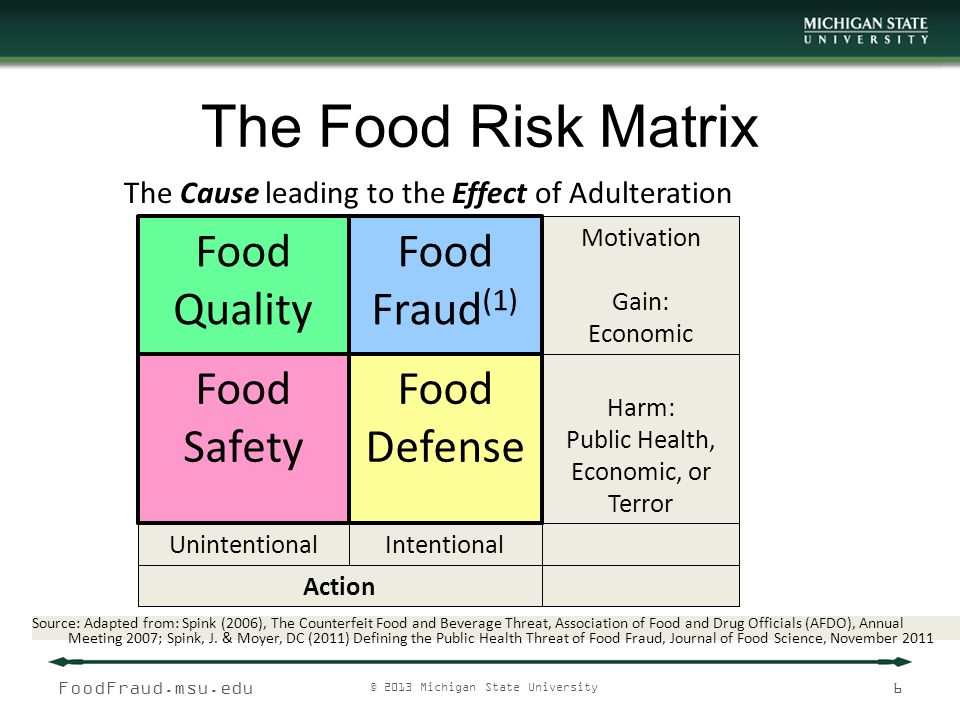FoodFraud.msu.edu © 2013 Michigan State University 7 Defining Food Fraud Action: Deception Using Food for Economic Gain –Including Intentional Adulteration Motivation: Economic Gain –Food Defense motivation is traditionally harm or terror Effect: –Economic Threat –Public Health Vulnerability or Threat Examples –Horsemeat in ground beef –Peanut Corporation selling known contaminated product –Diluted or extra virgin olive oil –Melamine in pet food and infant formula –Over-icing with unsanitary water –Unauthorized unsanitary repackaging (up-labeling or origin-laundering) –Cargo Theft reintroduced into commerce