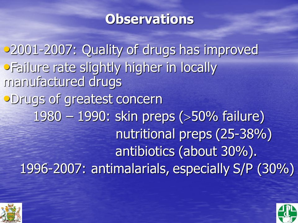 Observations 2001-2007: Quality of drugs has improved 2001-2007: Quality of drugs has improved Failure rate slightly higher in locally manufactured drugs Failure rate slightly higher in locally manufactured drugs Drugs of greatest concern Drugs of greatest concern 1980 – 1990: skin preps (  50% failure) nutritional preps (25-38%) antibiotics (about 30%).