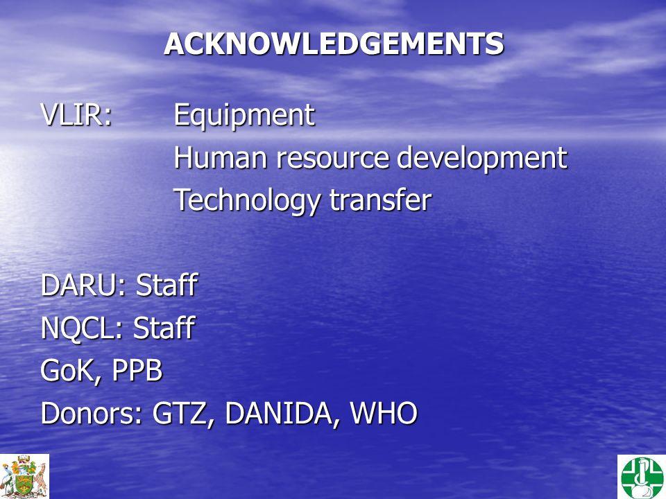 ACKNOWLEDGEMENTS VLIR: Equipment Human resource development Technology transfer DARU: Staff NQCL: Staff GoK, PPB Donors: GTZ, DANIDA, WHO