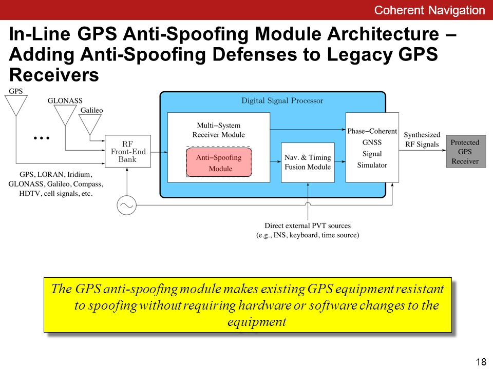 Coherent Navigation In-Line GPS Anti-Spoofing Module Architecture – Adding Anti-Spoofing Defenses to Legacy GPS Receivers The GPS anti-spoofing module makes existing GPS equipment resistant to spoofing without requiring hardware or software changes to the equipment 18