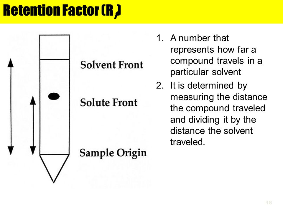 Retention Factor (R f ) 1.A number that represents how far a compound travels in a particular solvent 2.It is determined by measuring the distance the