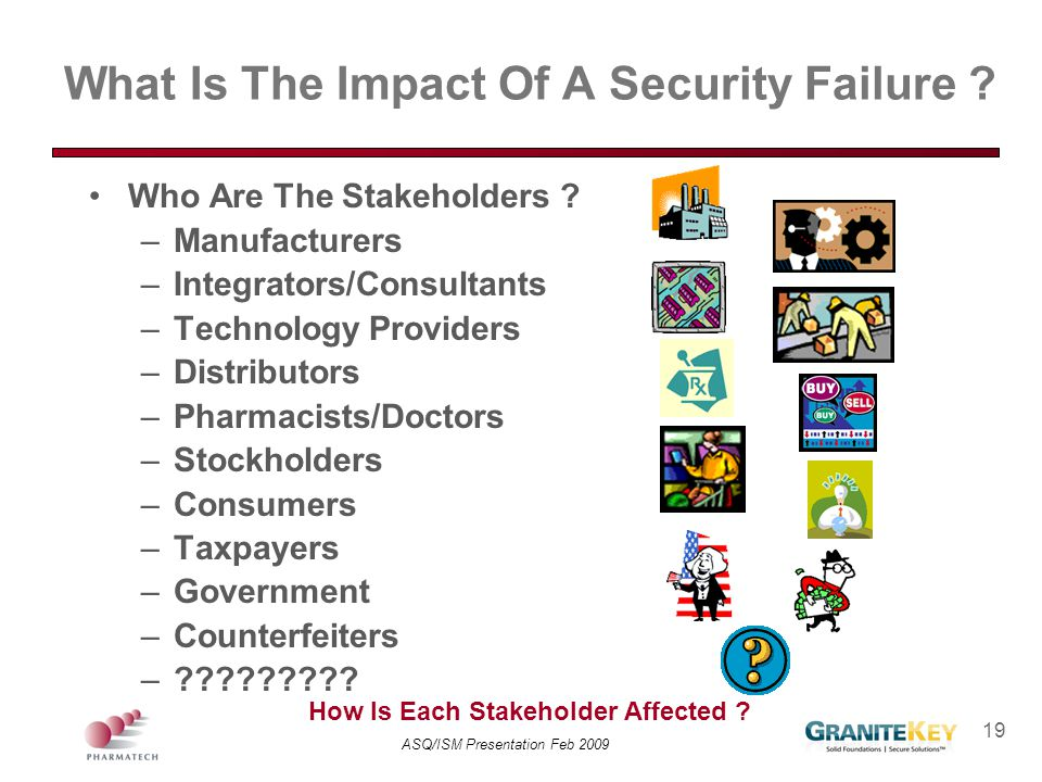 ASQ/ISM Presentation Feb 2009 19 What Is The Impact Of A Security Failure ? Who Are The Stakeholders ? –Manufacturers –Integrators/Consultants –Techno