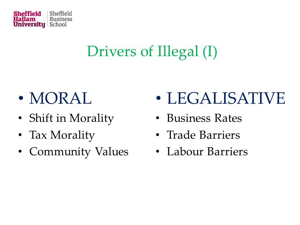 Drivers of Illegal (I) MORAL Shift in Morality Tax Morality Community Values LEGALISATIVE Business Rates Trade Barriers Labour Barriers