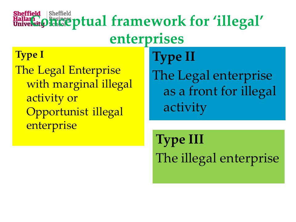 Conceptual framework for 'illegal' enterprises Type I The Legal Enterprise with marginal illegal activity or Opportunist illegal enterprise Type II Th