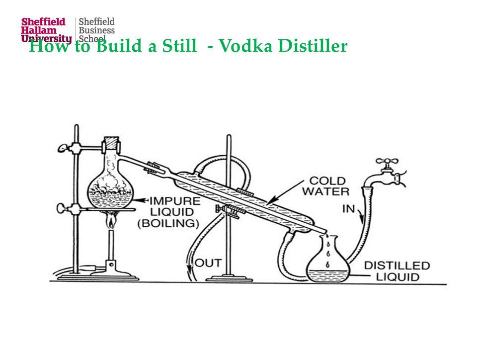 How to Build a Still - Vodka Distiller