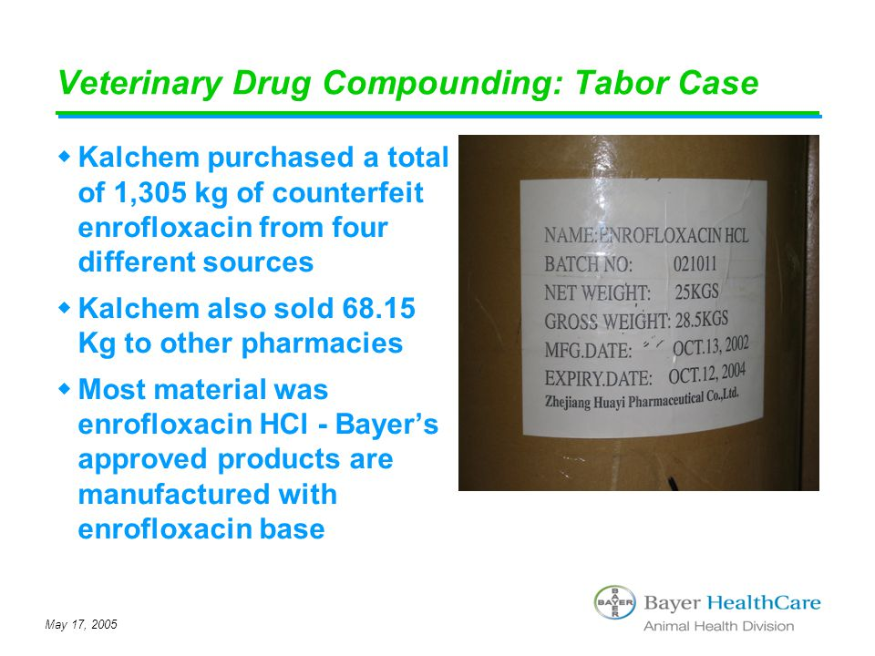 May 17, 2005 Veterinary Drug Compounding: Tabor Case  Kalchem purchased a total of 1,305 kg of counterfeit enrofloxacin from four different sources 