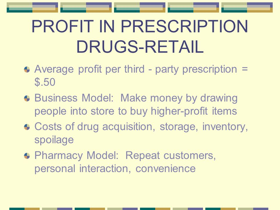 PROFIT IN PRESCRIPTION DRUGS-RETAIL Average profit per third - party prescription = $.50 Business Model: Make money by drawing people into store to buy higher-profit items Costs of drug acquisition, storage, inventory, spoilage Pharmacy Model: Repeat customers, personal interaction, convenience
