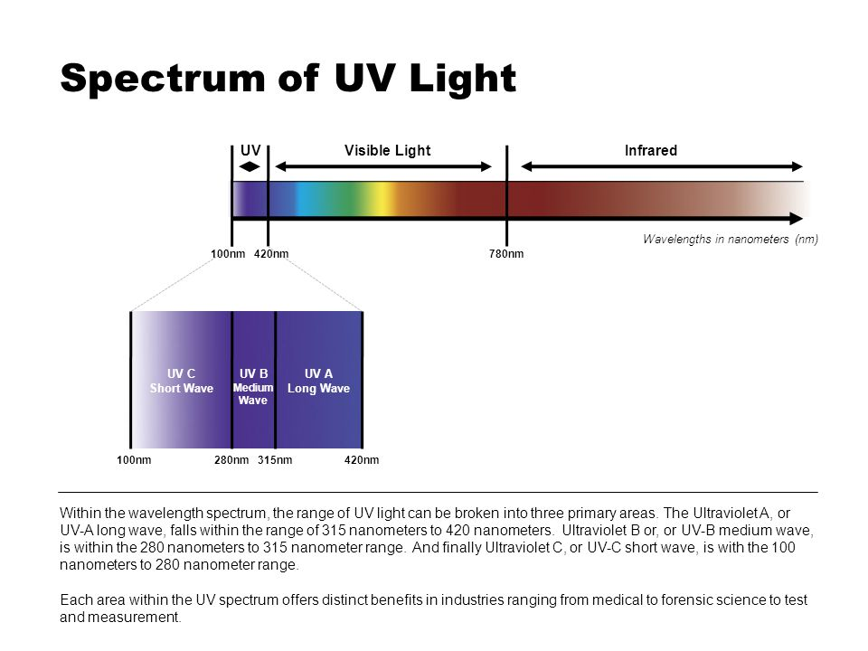 Applications Many applications in today's marketplace are ideally suited for, and already utilizing, UV LED technology.