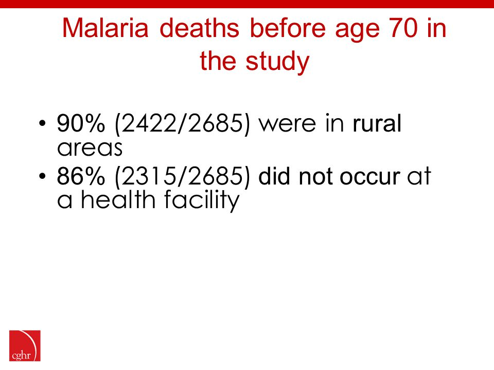 Malaria deaths before age 70 in the study 90% (2422/2685) were in rural areas 86% (2315/2685) did not occur at a health facility