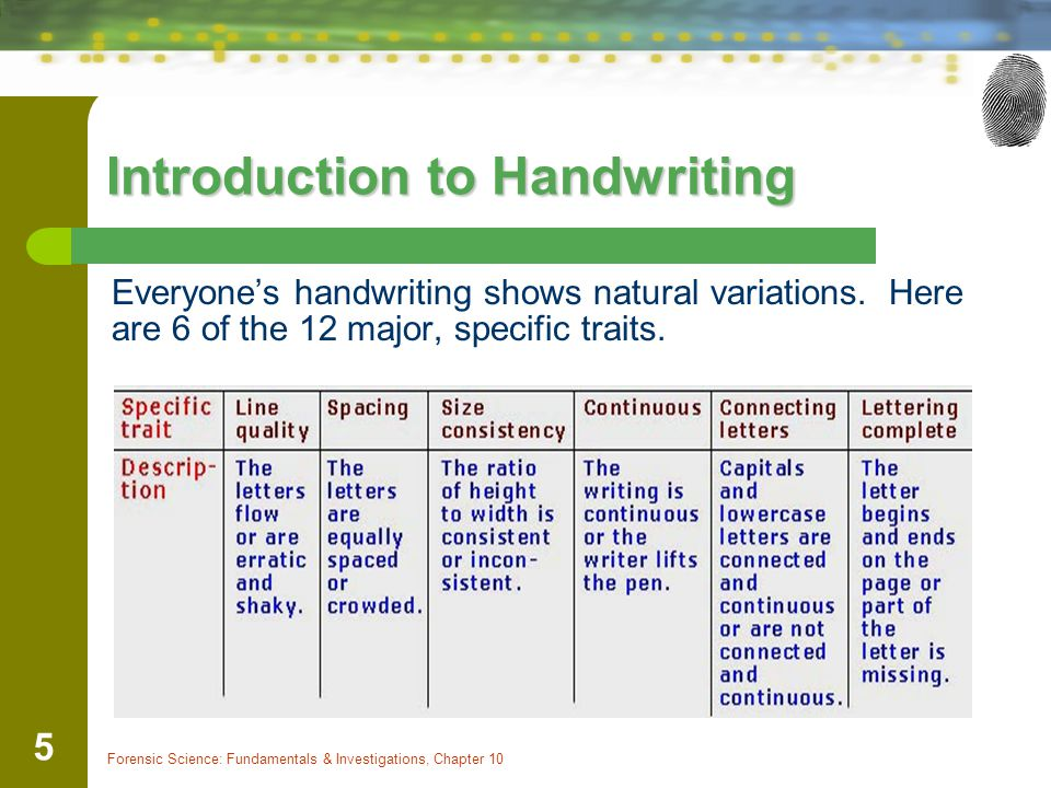 Forensic Science: Fundamentals & Investigations, Chapter 10 5 Introduction to Handwriting Everyone's handwriting shows natural variations. Here are 6