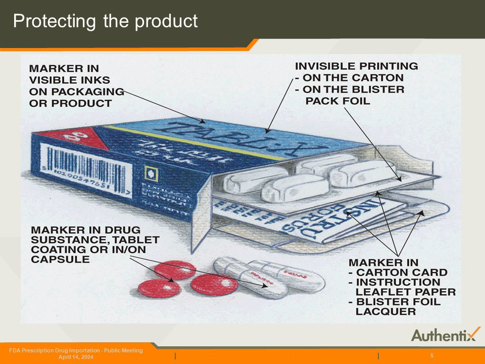 FDA Prescription Drug Importation - Public Meeting April 14, 2004 5 Protecting the product