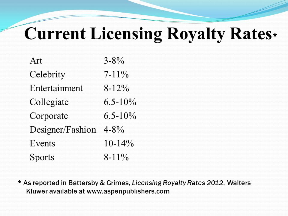 Current Licensing Royalty Rates * Art3-8% Celebrity7-11% Entertainment8-12% Collegiate6.5-10% Corporate6.5-10% Designer/Fashion4-8% Events10-14% Sport