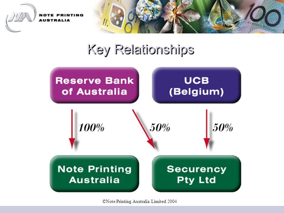 Key Relationships