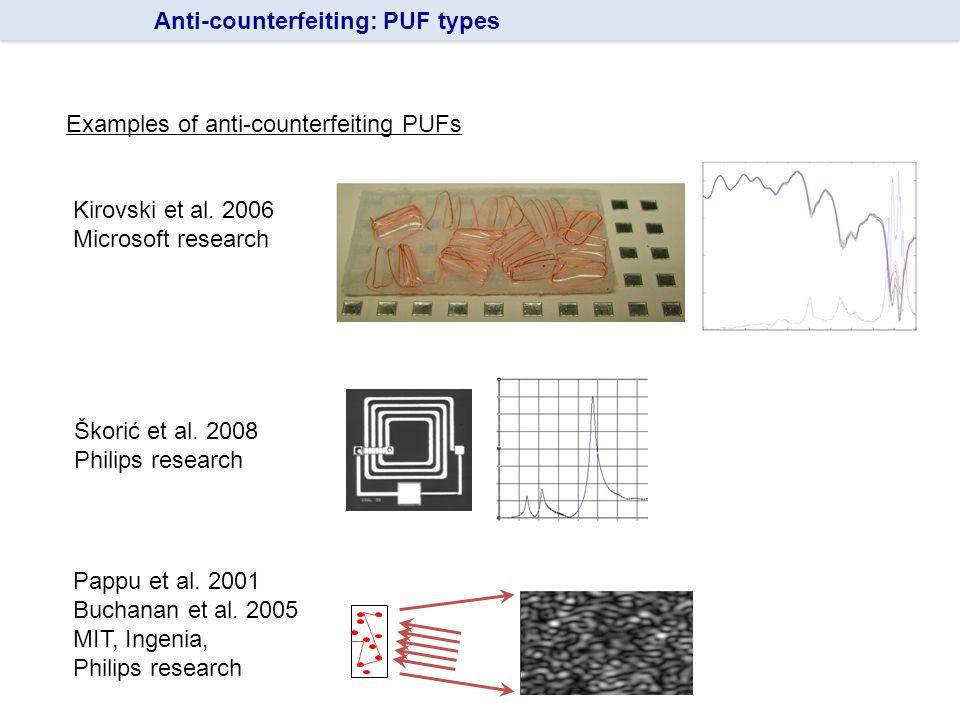 Examples of anti-counterfeiting PUFs Kirovski et al. 2006 Microsoft research Škorić et al. 2008 Philips research Pappu et al. 2001 Buchanan et al. 200