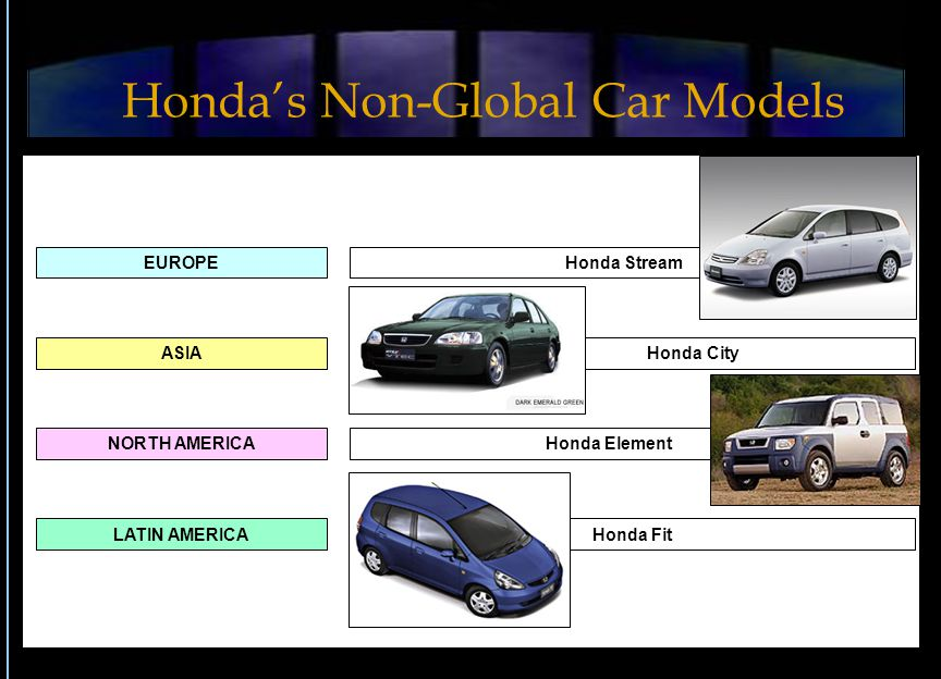 EUROPE ASIA LATIN AMERICA NORTH AMERICA Honda City Honda Element Honda Fit Honda Stream Honda's Non-Global Car Models