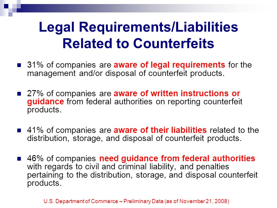 U.S. Department of Commerce – Preliminary Data (as of November 21, 2008) Legal Requirements/Liabilities Related to Counterfeits 31% of companies are a