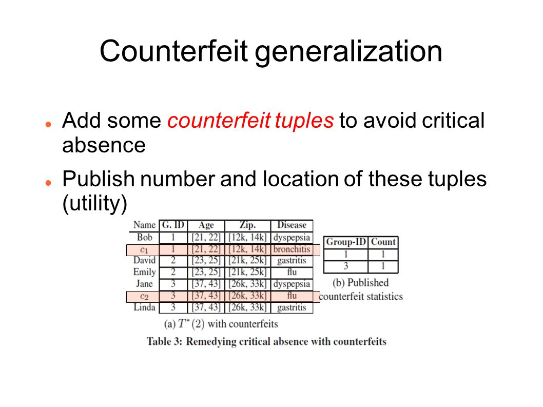 Counterfeit generalization Add some counterfeit tuples to avoid critical absence Publish number and location of these tuples (utility)