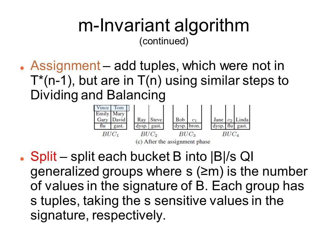 m-Invariant algorithm (continued) Assignment – add tuples, which were not in T*(n-1), but are in T(n) using similar steps to Dividing and Balancing Split – split each bucket B into |B|/s QI generalized groups where s (≥m) is the number of values in the signature of B.