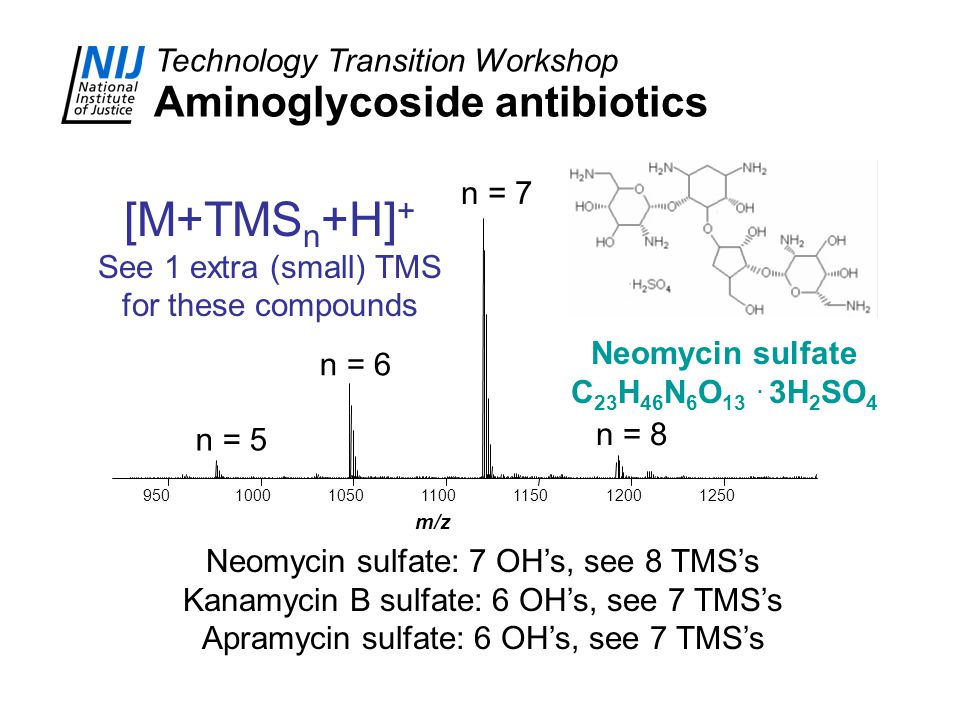 Technology Transition Workshop Aminoglycoside antibiotics Neomycin sulfate: 7 OH's, see 8 TMS's Kanamycin B sulfate: 6 OH's, see 7 TMS's Apramycin sul