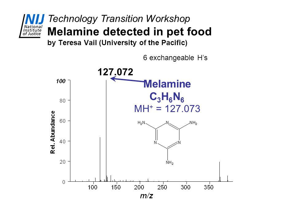 Technology Transition Workshop Melamine C 3 H 6 N 6 MH + = 127.073 127.072 Melamine detected in pet food by Teresa Vail (University of the Pacific) 6 exchangeable H's