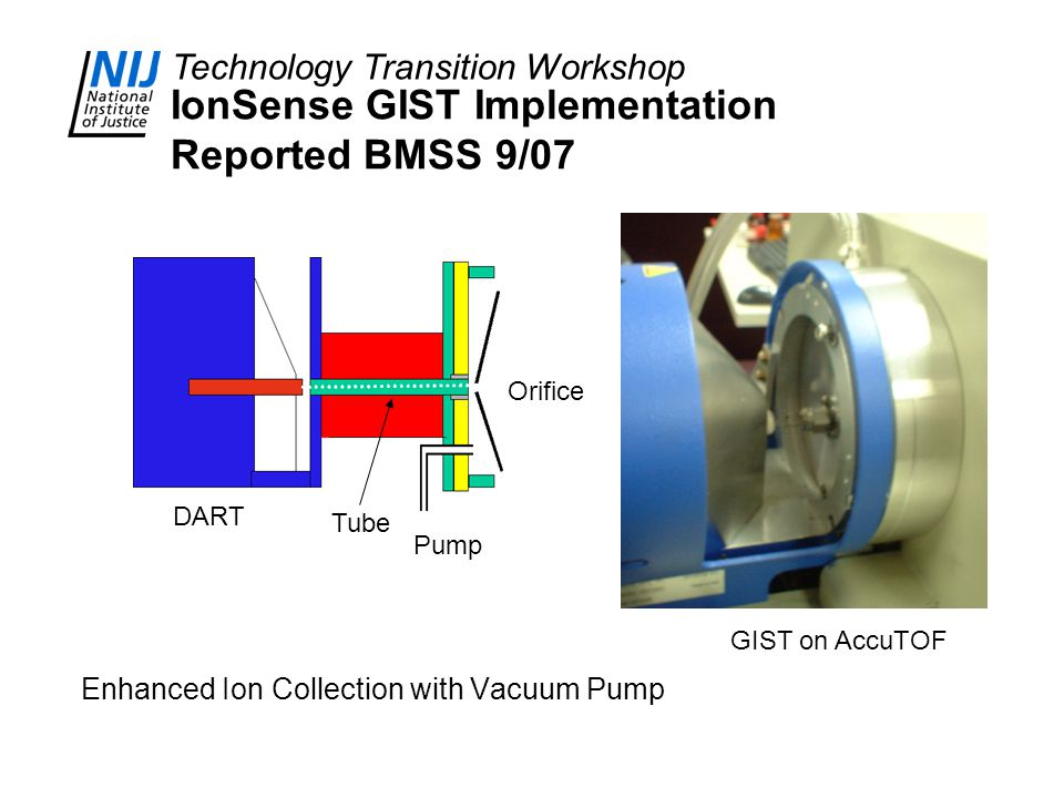Technology Transition Workshop Enhanced Ion Collection with Vacuum Pump IonSense GIST Implementation Reported BMSS 9/07 DART Tube Pump Orifice GIST on
