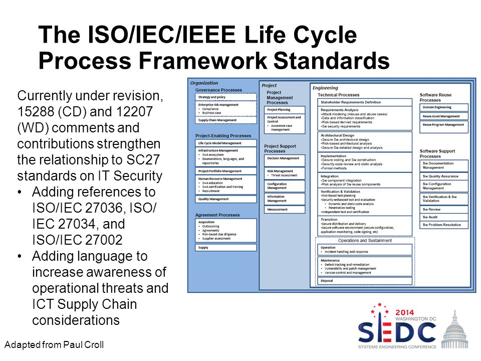 The ISO/IEC/IEEE Life Cycle Process Framework Standards Adapted from Paul Croll Currently under revision, 15288 (CD) and 12207 (WD) comments and contr