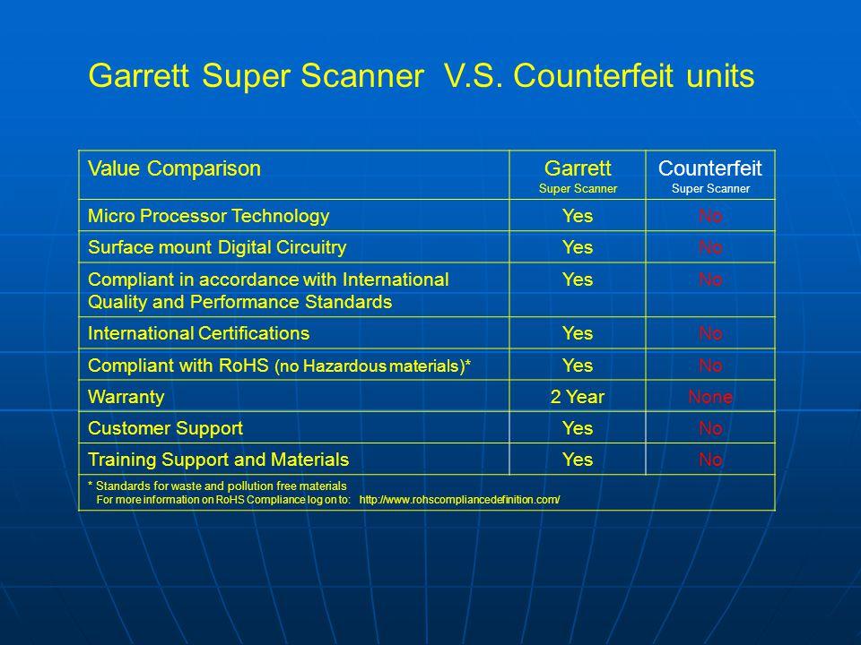 Garrett Super Scanner V.S.