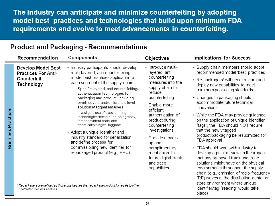 38 Product and Packaging - Recommendations The industry can anticipate and minimize counterfeiting by adopting model best practices and technologies that build upon minimum FDA requirements and evolve to meet advancements in counterfeiting.