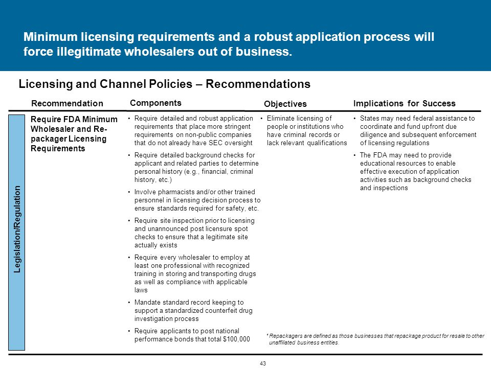 43 Licensing and Channel Policies – Recommendations Minimum licensing requirements and a robust application process will force illegitimate wholesalers out of business.