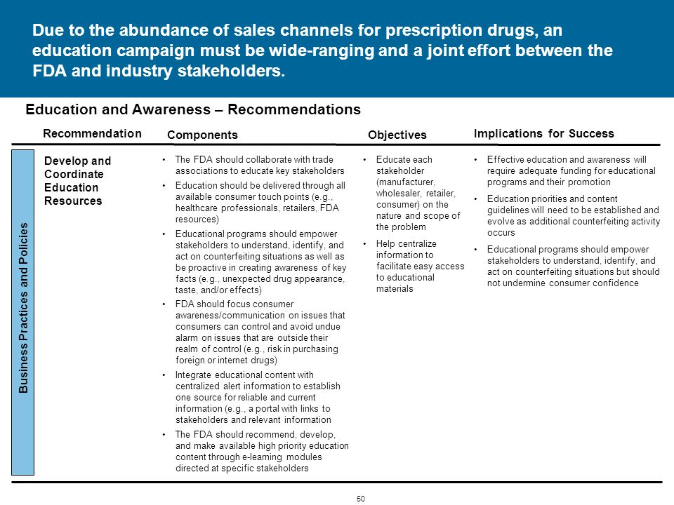 50 Education and Awareness – Recommendations Due to the abundance of sales channels for prescription drugs, an education campaign must be wide-ranging and a joint effort between the FDA and industry stakeholders.